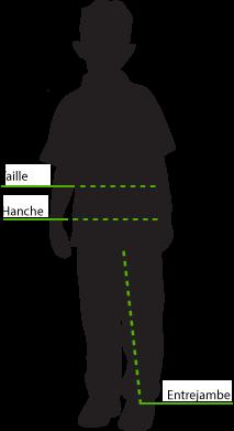Culotte Suprima PVC Adulte tailles EU