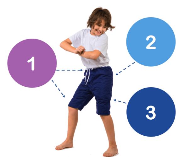 Comment fonctionne le Pyjama No Fear pour le Pipi Au lit