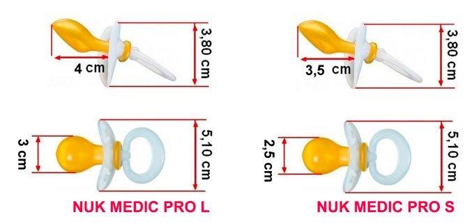 Dimensions des tétines Nuk Medic Pro